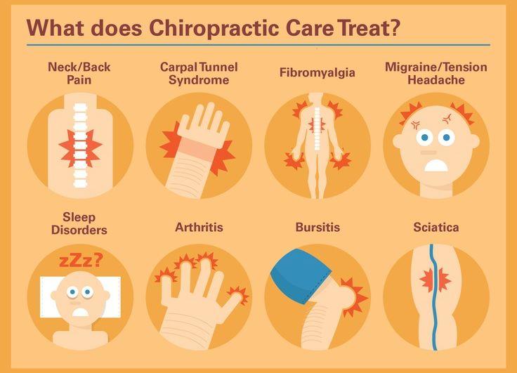 chiropractic care treatment ottawa